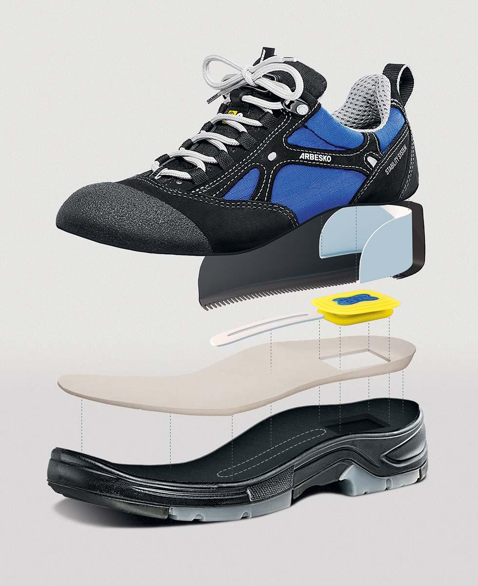 Arbesko Schuh Details Aufbau