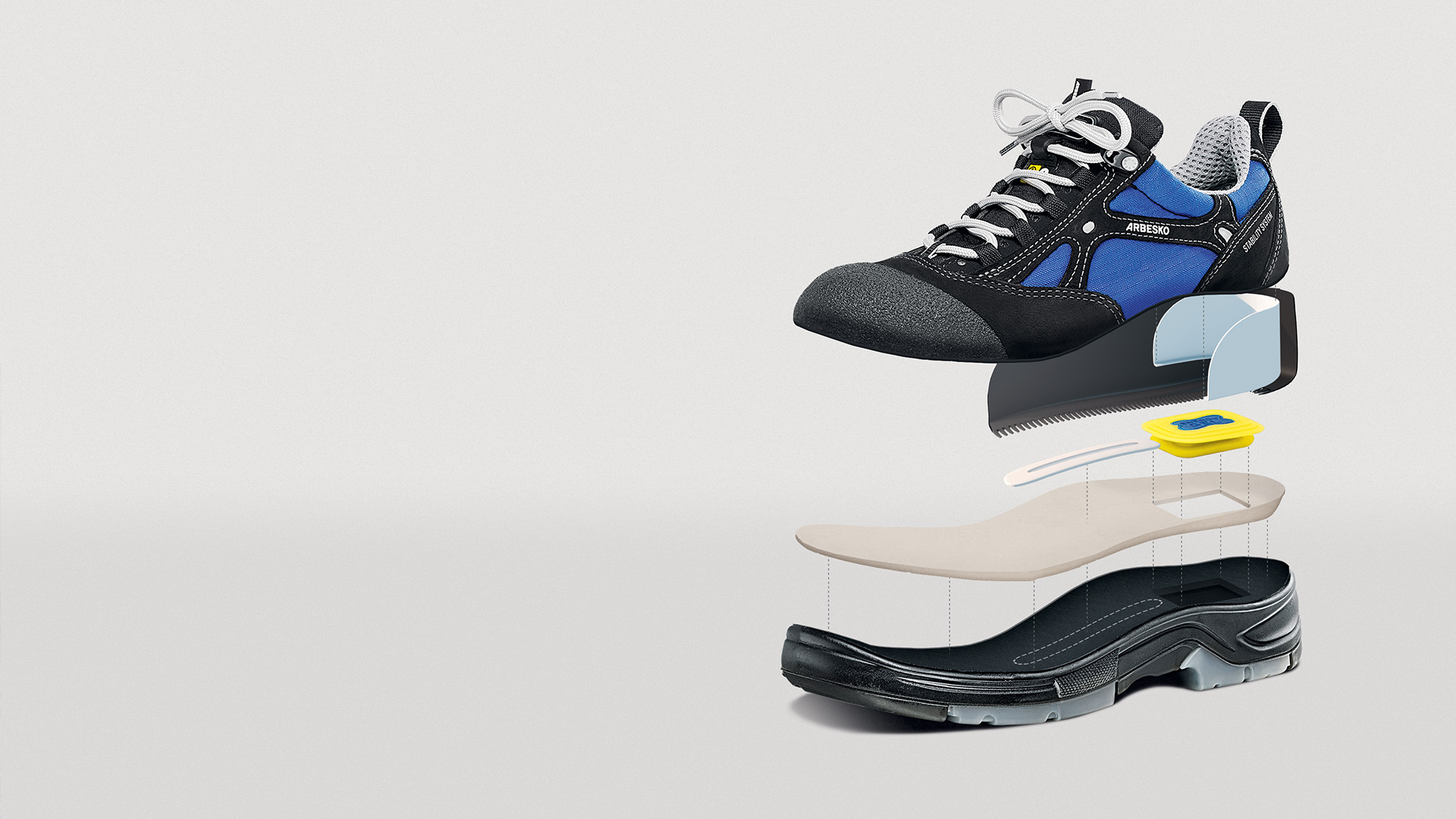Schuh Aufbau Details